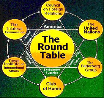 Part iii knights of the roundtable and the illuminati