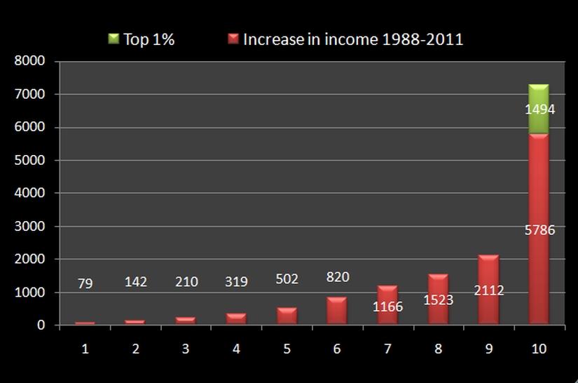 graph1_oxfam-825